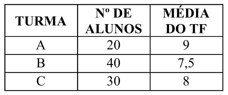 Exemplo 1 resolvido em vídeo pelo Ferretto