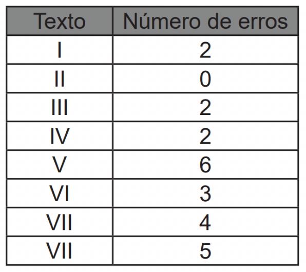 Exemplo 3 resolvido em vídeo pelo Ferretto