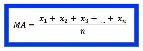 Fórmula da média aritmética simples