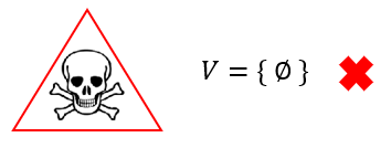 Não é correto unir as duas formas de representação do conjunto vazio