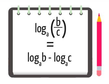 Propriedade operatória chamada logaritmo do quociente