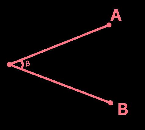 O que é o ângulo inscrito a circunferência