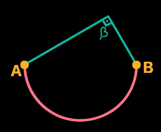 ângulo inscrito de 90 graus forma um triângulo retângulo