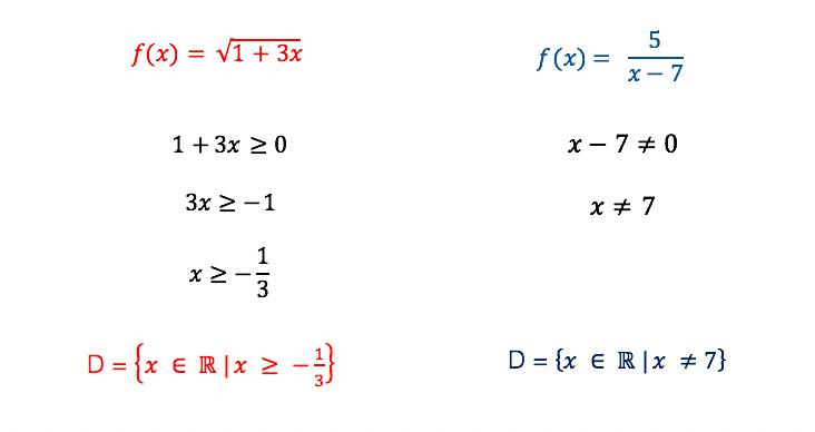 Como encontrar o domínio de algumas funções