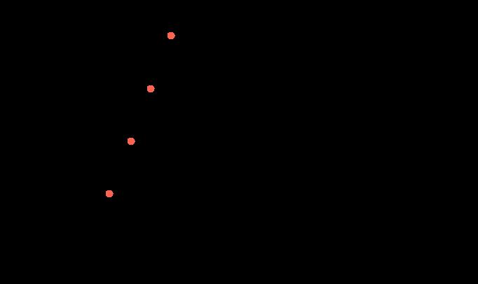 Não é possível ligar os pontos no gráfico quando o domínio é finito
