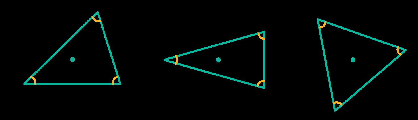 Triângulos escaleno isósceles e equilátero inscritos na circunferência
