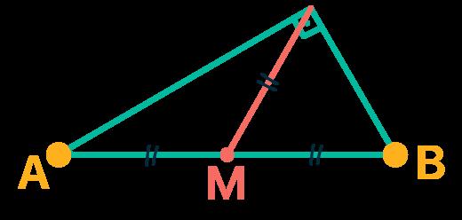 a mediana equivale a metade da hipotenusa