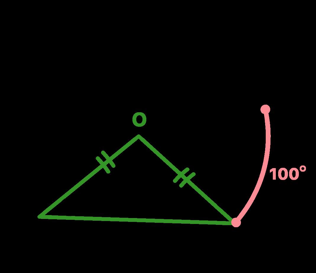 Triângulo Isósceles de dois lados iguais dentro da circunferência