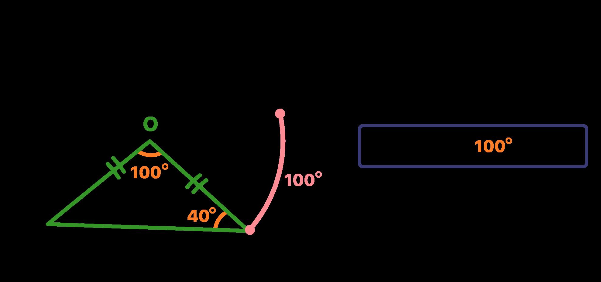Soma dos ângulos internos de um triângulo é 180 graus