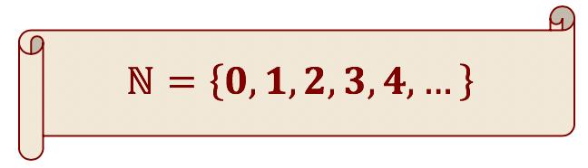 Elementos do conjunto dos números naturais