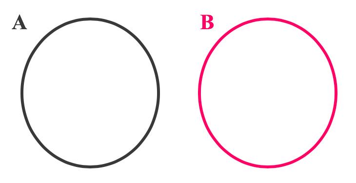 Representação em forma de diagrama quando dois conjuntos são disjuntos