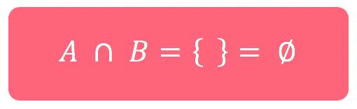 Definição da intersecção entre dois conjuntos A e B disjuntos