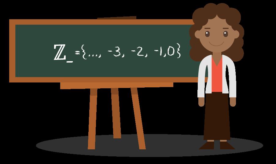 Aluna mostrando o subconjunto dos números inteiros não positivos