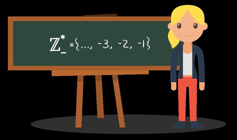 Aluna mostrando o subconjunto dos números inteiros negativos