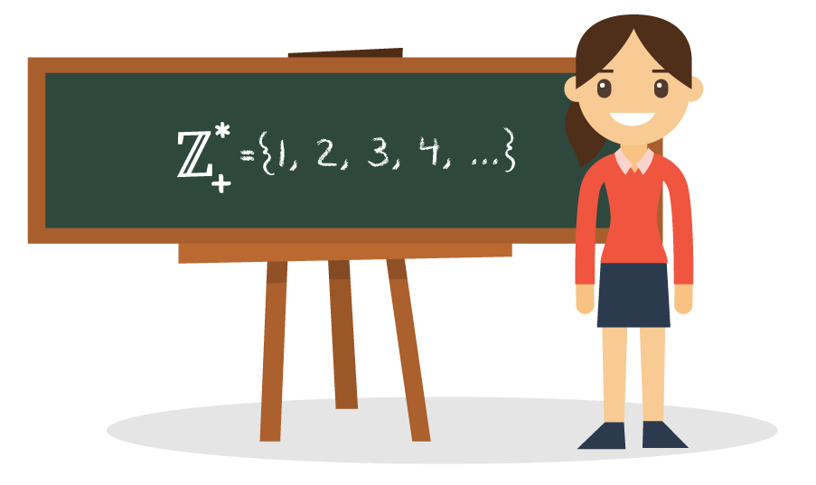 Aluna mostrando o subconjunto dos números inteiros positivos