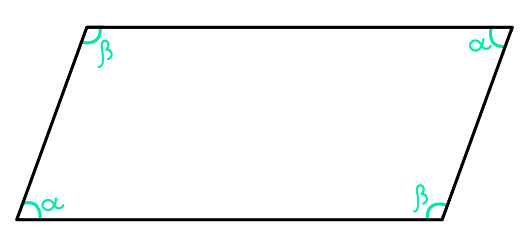 alfa e beta são ângulos opostos no paralelogramo