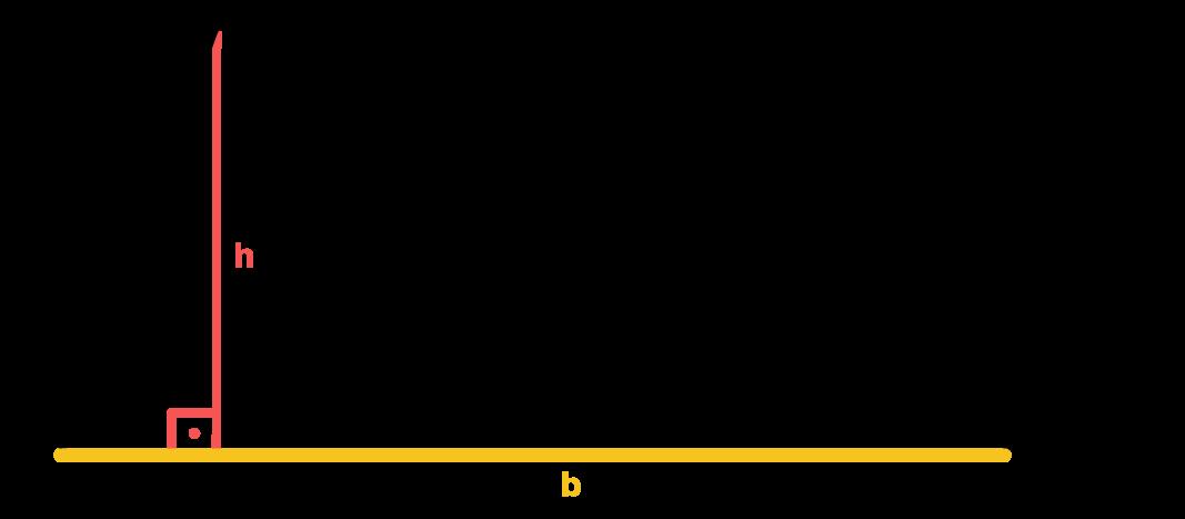 paralelogramo é apresentado com detaque para as medidas da base e da altura