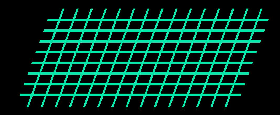 paralelogramo divivido em diversos quadrados