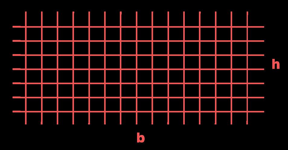 retângulo quadriculado internamente para representar o cálculo da área