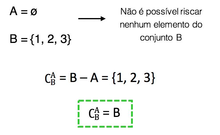 Como calcular o complementar de A em relação a B no exercício b