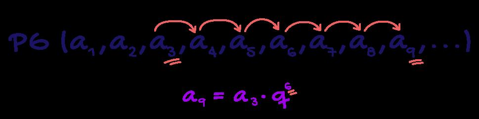Progressão geométrica na qual a razão q caminha do a3 até o a9