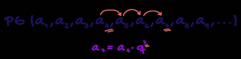 Progressão geométrica na qual a razão q caminha do a4 até o a7