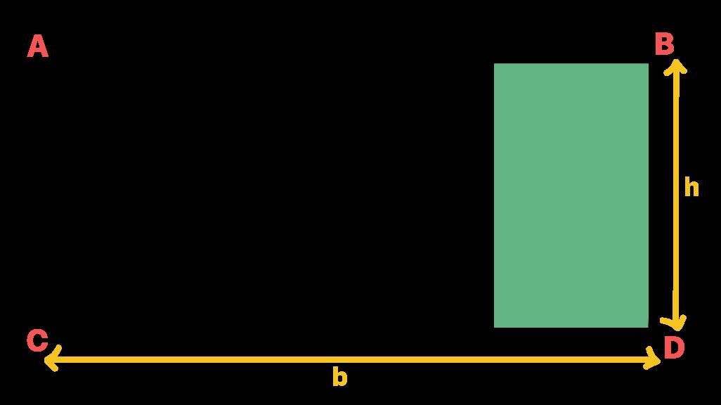medidas da base e altura do terreno são representadas próximas ao retângulo