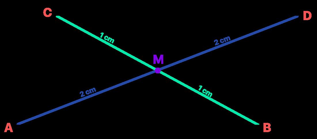 a diagonal AD mede 4 cm e a diagonal BC mede 2 cm