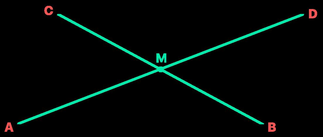 as diagonais do paralelogramo interceptam-se no ponto M