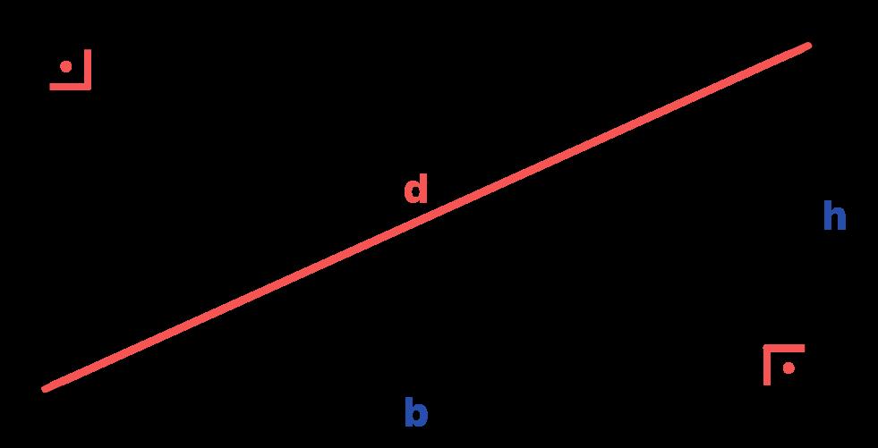 diagonal do retângulo apresentada com destaque no retângulo