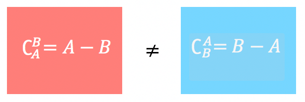 O complementar de A em relação a B é diferente do complementar de B em relação a A