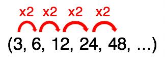 exemplo numérico mostrando a definição de progressão geométrica