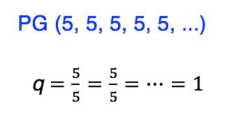 Sequência numérica em que os termos não se alteram