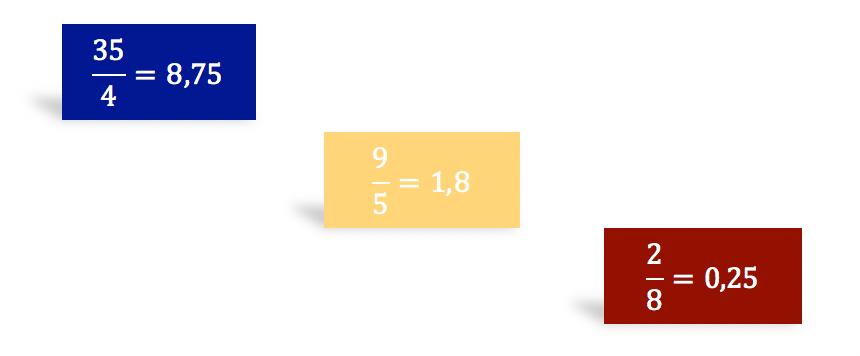 exemplos de números decimais exatos