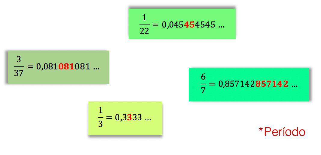 exemplos de números decimais periódicos onde o período é ressaltado