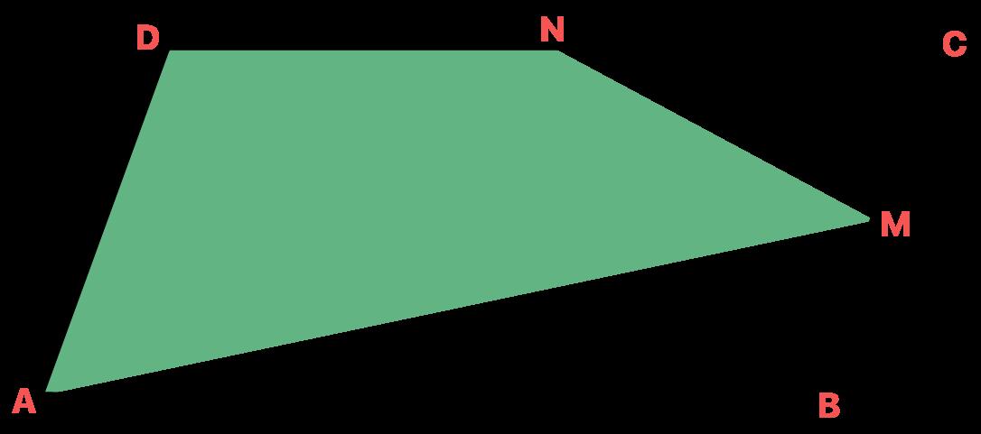 polígono AMND está inserido dentro do paralelogramo