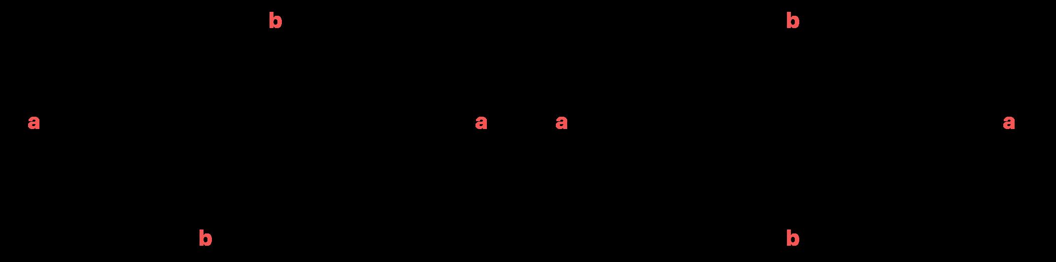 lados opostos do retângulo são sempre paralelos e iguais
