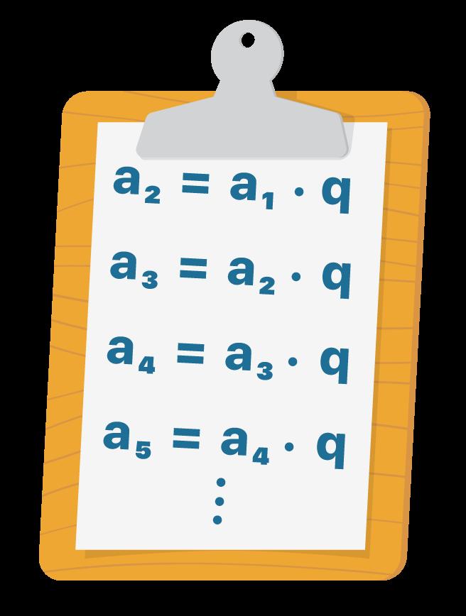Bloco mostrando que o produto de cada termo da PG pela constante q é igual ao próximo termo da sequência