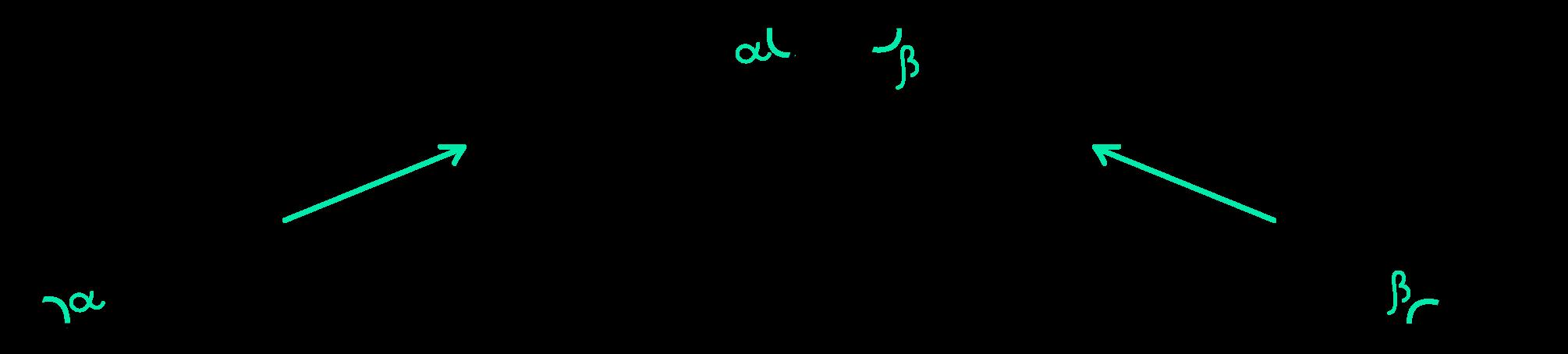 o que são ângulos opostos?