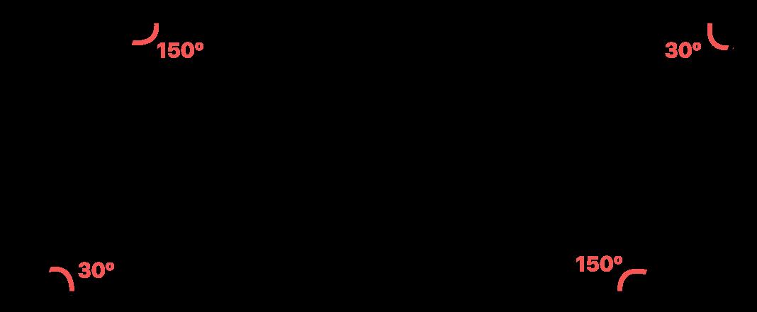 paralelogramo com as medidas de 30 e 150 graus