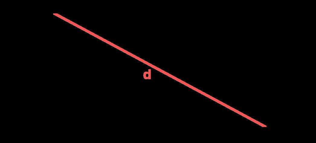 paralelogramo cuja diagonal d é apresentada