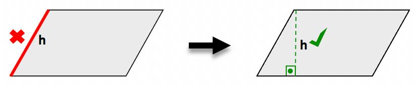 altura do paralelogramo não é igual a medida de um de seus lados