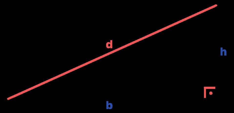 triângulo retângulo formado pela diagonal e pela base e altura do retângulo