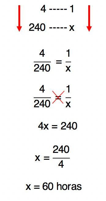 montagem da proporção dada realização da multiplicação cruzada cujo resultado é 60