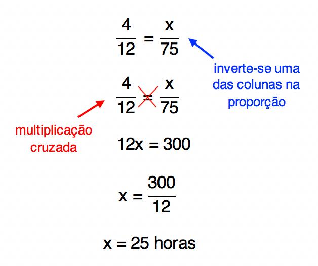 montagem da proporção dada realização da multiplicação cruzada cujo resultado é 25