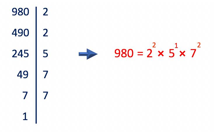 980=2x2x5x7x7