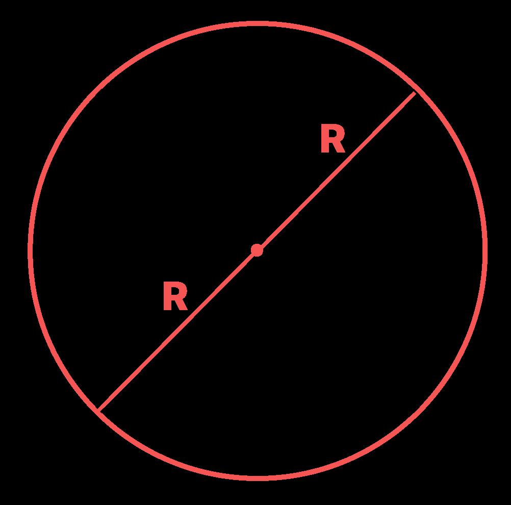 diâmetro da circunferência circunscrita ao quadrado é igual a diagonal do quadrado