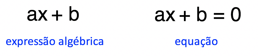 ax+b é uma expressão algébrica e ax+b=0 é uma equação
