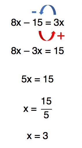 resolução da equação do primeiro grau 8x-15=3x em que o resultado é 3