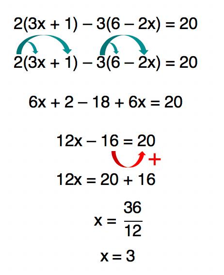 resolução da equação do primeiro grau 2(3x+1)–3(6–2x)=20 em que o resultado é 3